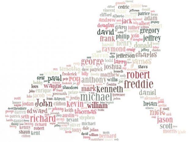 Mundo en línea nombres de niños bonitos