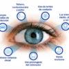 Gotas lubricantes para los ojos – Usos