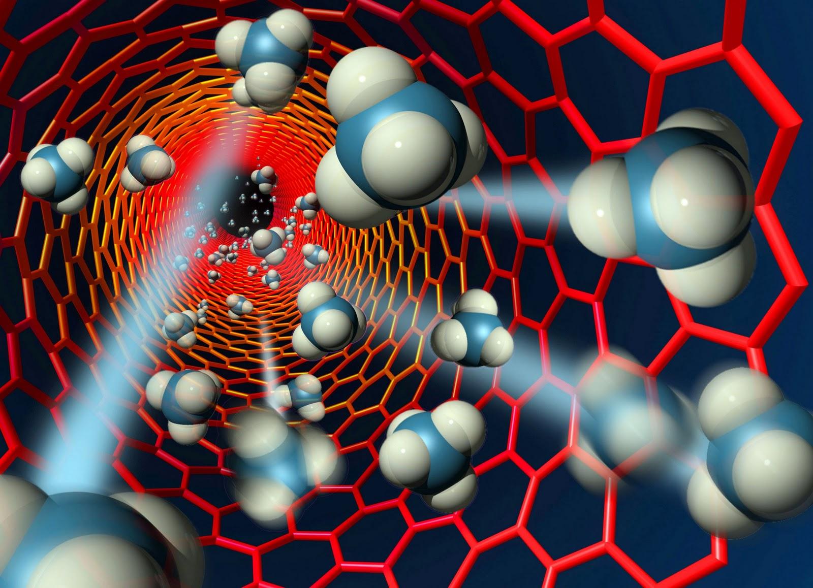 Mundo en línea nanotecnología aplicaciones